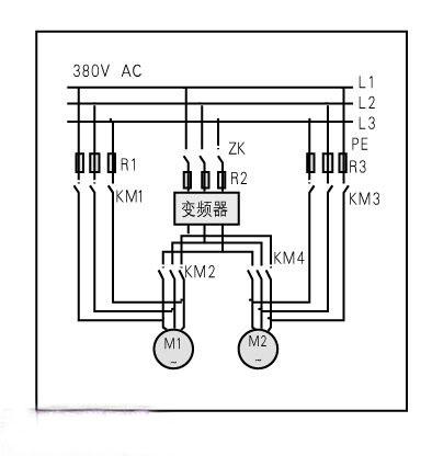 plc及变频器实现石油气压缩机的自动控制设计