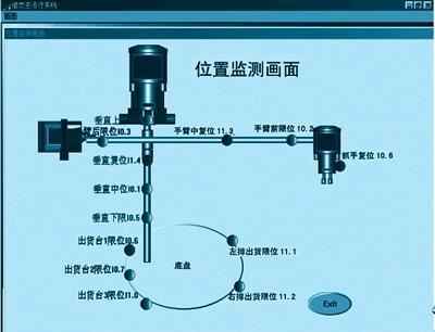plc在机械手控制中的应用
