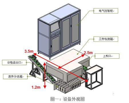领邦仪器 弹壳产品自动检测及分拣设备