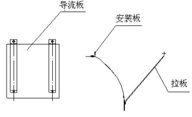 """图5 导流装置结构图   这样的设计不但可以克服纵横交错的网状结构的困扰,而且可以通过鼠标拖动、旋转就可观察三维模型,设计合理的座椅结构。结构设计完成后,将零件面板切换至""""环境""""面板,选择""""应力分析""""功能即可进入应力分析模块,通过施加载荷和固定约束,软件就可以自动计算产品的等效应力和最大变形量,来验证我们设计的压窝不锈钢座椅产品是否符合技术要求。   随着现代辅助设计的发展,我公司还协同长春职业技术学院创新工作室共同利用Inventor技术来完成多项产品的创新设计,如自行车(图6)、减速器(图7"""