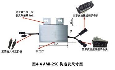 安科瑞建筑光伏发电系统