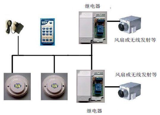 智能高效室内空气排烟 换气控制系统