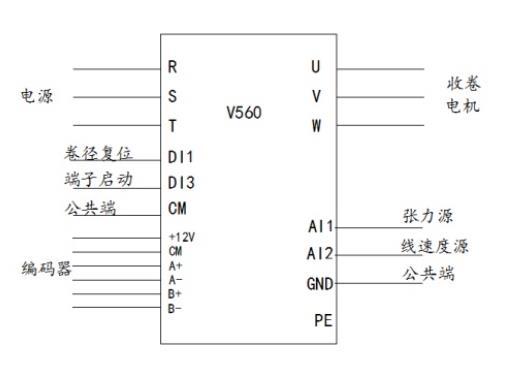 系统接线图   1,本系统张力扩展卡以及pg卡都变频器