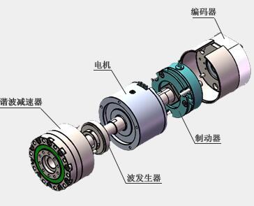 CSBA系列谐波减速器